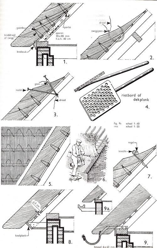Detail rieten dak