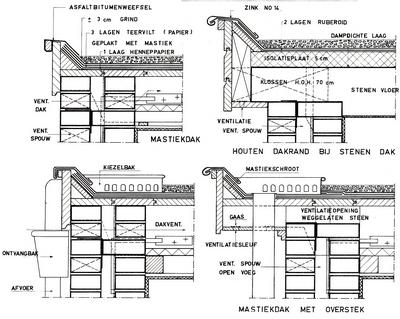 Plat dak detail
