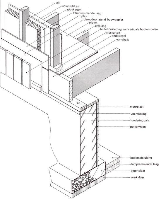 Sbr details houtskeletbouw