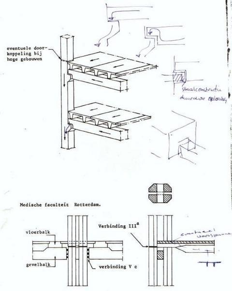 Betonbouw Bouwkundig Detailleren Details Bouwkunde