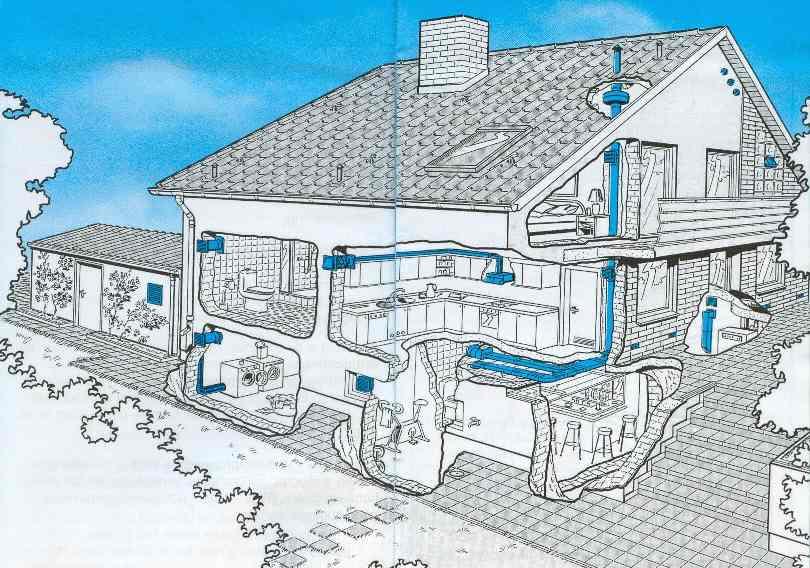 Natuurlijke en mechanische ventilatie: Bouwkundig detailleren ...