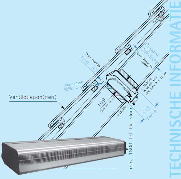 Voorkeur Natuurlijke en mechanische ventilatie: Bouwkundig detailleren LF39