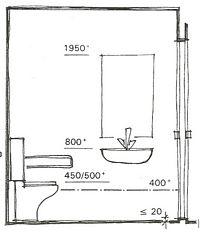 Hoogte Toiletpot Bouwbesluit.Sanitair En Bouwbesluit Etc Bouwkundig Detailleren