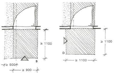 Super Sanitair en bouwbesluit, etc: Bouwkundig detailleren - details HP33