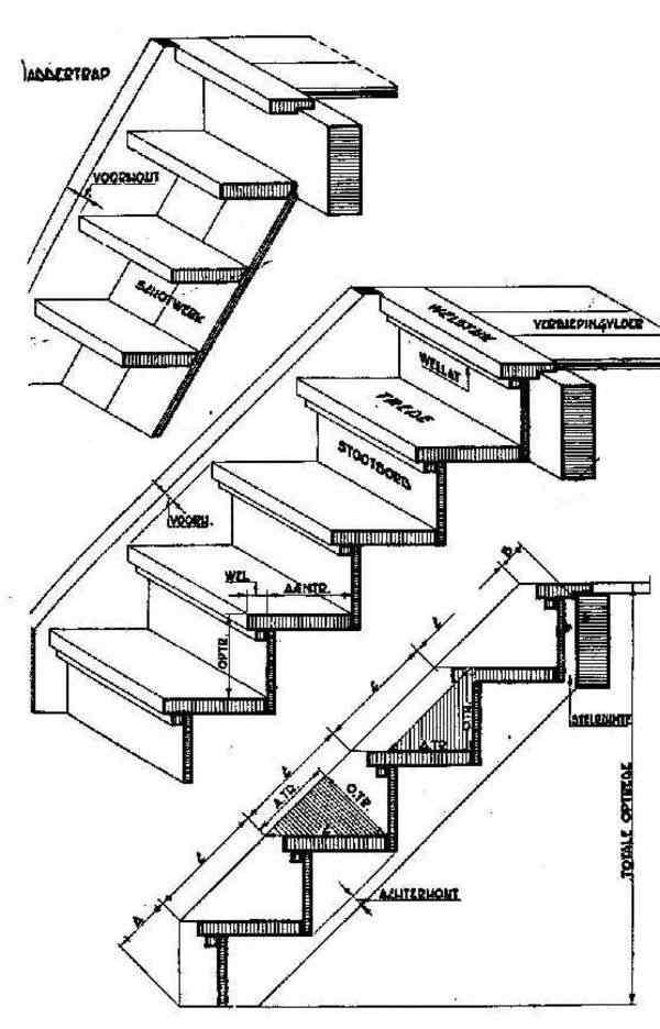 Geliefde Trapvormen en terminologie: Bouwkundig detailleren - details GJ68