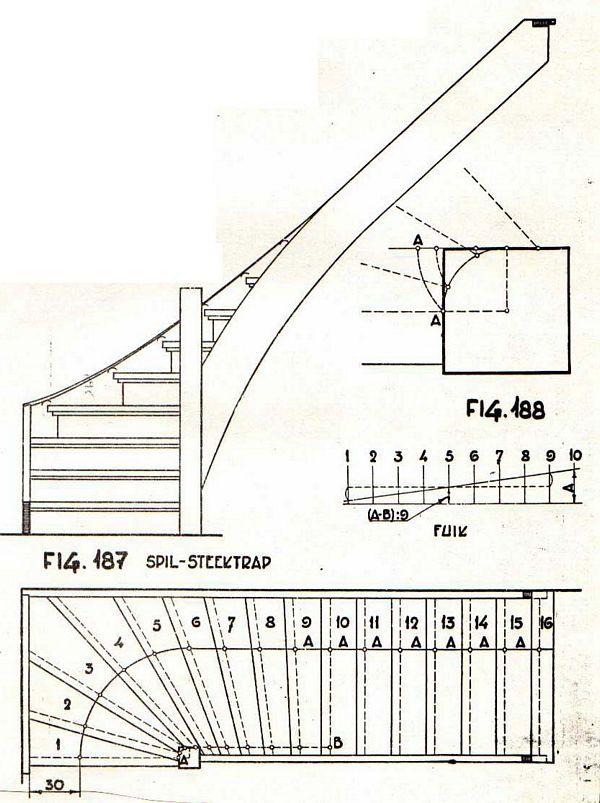 Genoeg Onverdreven en verdreven rechte steektrappen met tussen-, boven PH47