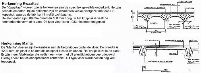 Uitzonderlijk Vloeren prefab beton: Bouwkundig detailleren - details bouwkunde. OF71